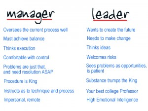leadership_quiz